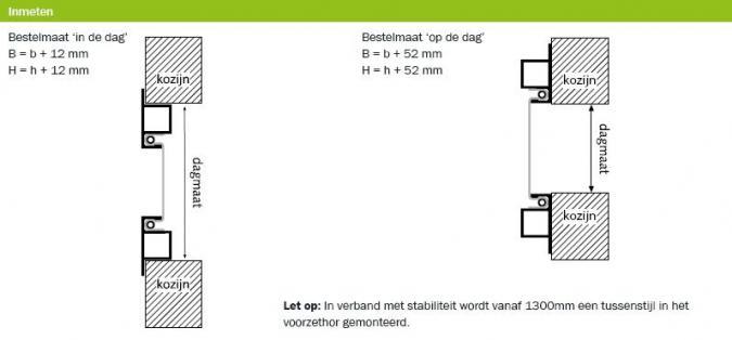 Bouwpakket Voorzethor - Horrenbouw.nl